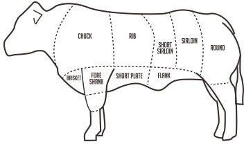 menu-cow