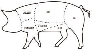menu-pig